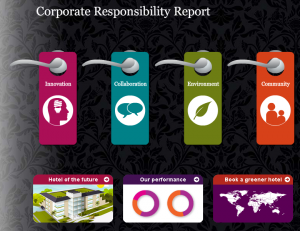 Corporate Responsibility aus Hotelkettensicht